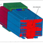 Finite Element Analysis of Busway