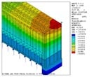 Finite Element Results on Coke Oven Battery