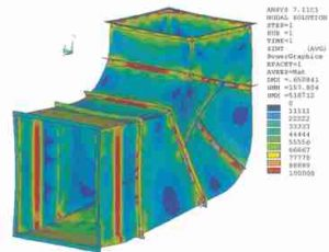 FEA Analysis of Ductwork