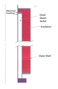 Thin Film Heat Exchanger Analysis